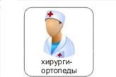 Хирурги-ортопеды